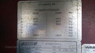 Närko S8 S8HP13C11